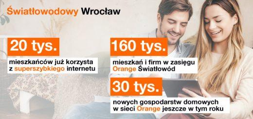 Orange światłowód we Wrocławiu infografika