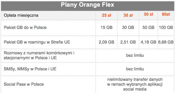 Plany Orange Flex