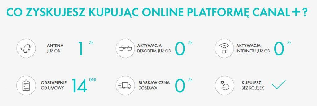 CANAL+ zysk przy kupnie online